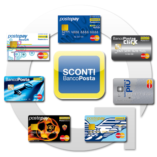 card-bancoposta
